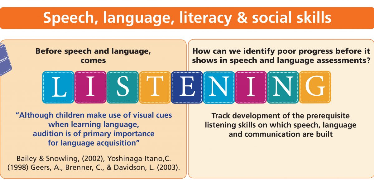 before speech and language comes listening