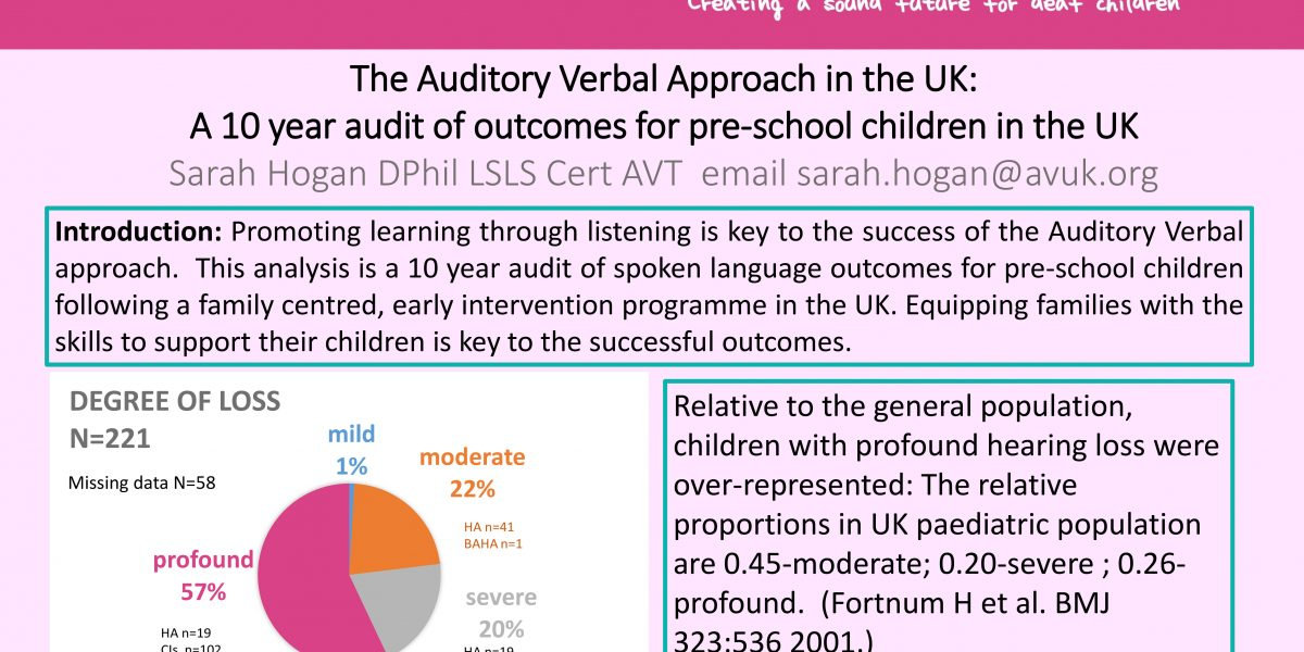 The auditory verbal approach in the UK